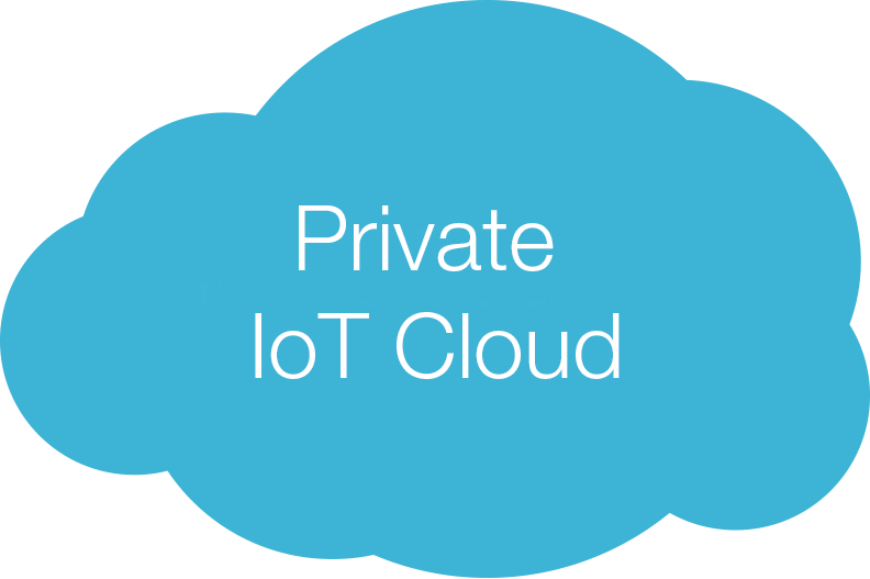 Private IoT-Cloud